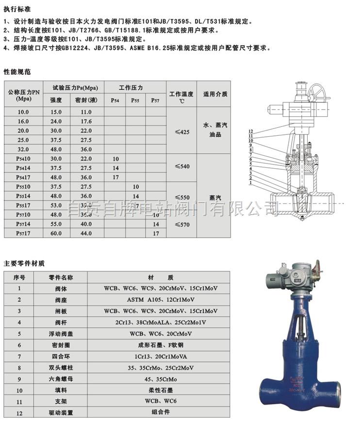山东电站阀门型号、价格、性能、基本选项