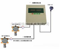 固定式硫化氢气体检测仪/探测器/在线硫化氢分析仪